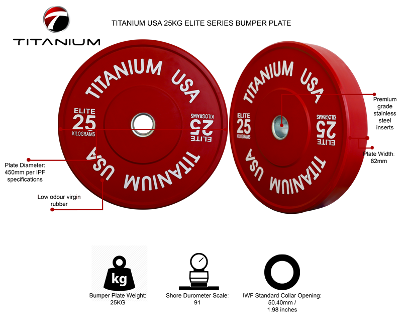 TITANIUM USA ELITE SERIES 25KG RUBBER BUMPER PLATE